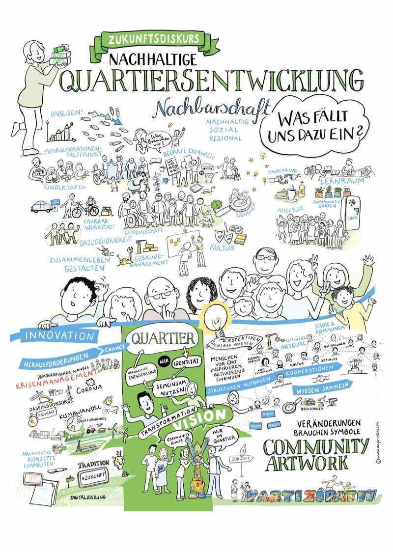Illustration Partizipation von Anja Weiss aus Hannover