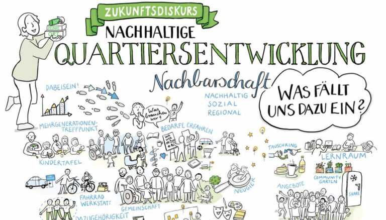 Illustration Quartierentwicklung von Anja Weiss aus Hannover
