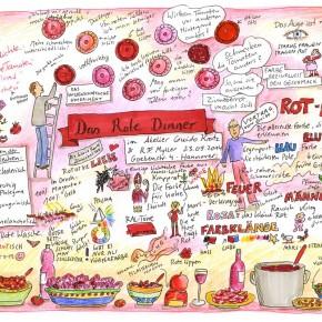 Rotes-essen-einen Ausstellung von Guido Kratz aus Hannover mit Graphic Recording von Anja Weiss